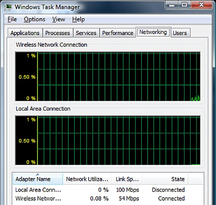tab Networking có các đồ thị dùng để hiển thị hiệu suất sử dụng mạng