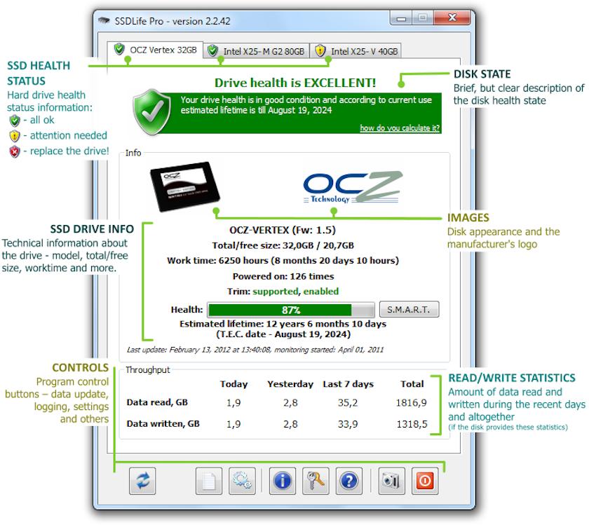 SSD Life- giúp kiểm tra tốc độ ổ SSD chính xác