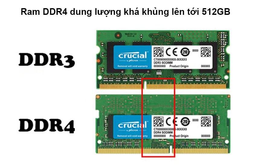 Dung lượng RAM