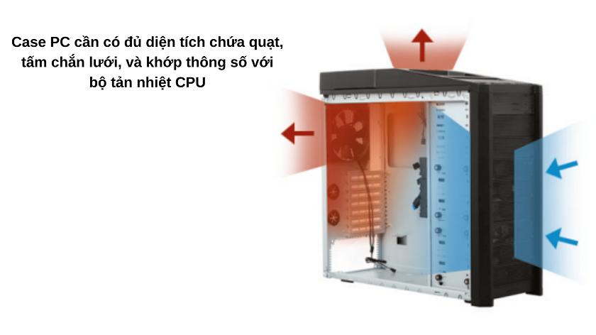 Chọn case máy tính theo yếu tố tản nhiệt