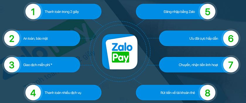 Những tiện ích khi sử dụng Zalo Pay