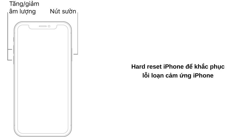 Những cách khắc phục lỗi iPhone bị loạn cảm ứng